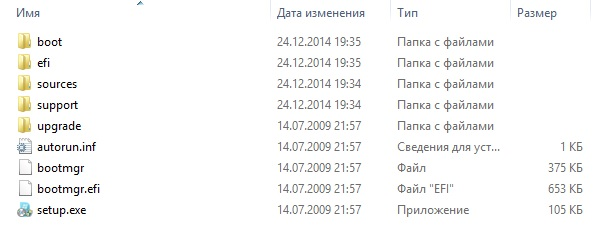 Содержимое установочного носителя для Windows 7