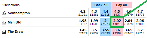 Lay bets on Betfair