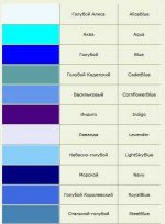 Html синий – Названия цветов, от Абрикоса до Янтаря — ColorScheme.Ru